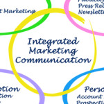 MOOC Summaries - Introduction to Marketing - Integrated Marketing Communication